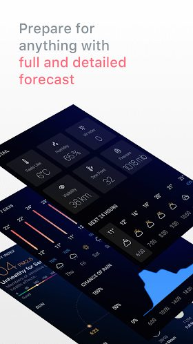Today Weather Premium v1.2.6-6.100218 Full APK