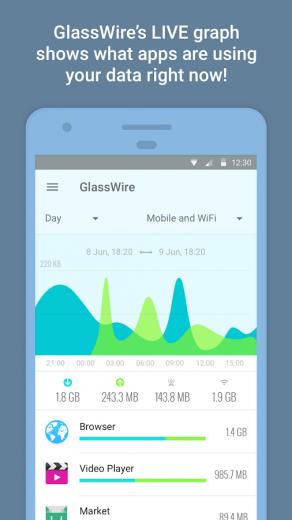 GlassWire v1.1.285r Full APK