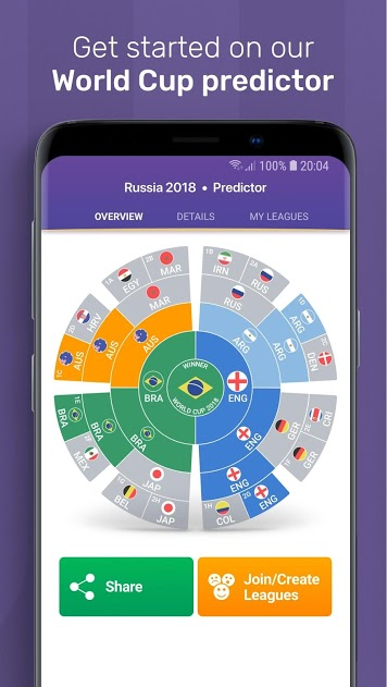 FotMob World Cup 2018 v77.0.4966 Full APK