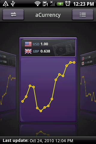 aCurrency Pro exchange rate v5.18 Patch APK