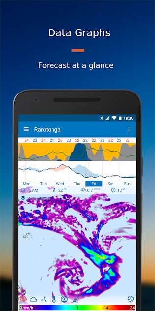 Flowx Weather Map Forecast v3.220 Pro APK